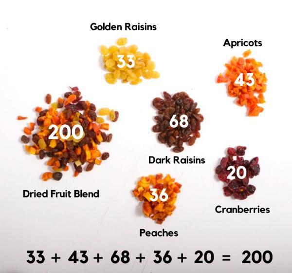 Math is Fun & Nutrient Rich